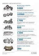 Детали, узлы и агрегаты