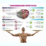 Качественный массаж простаты (урологический)