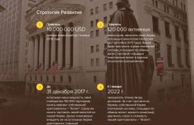 Международная компания Browns Invest LTD